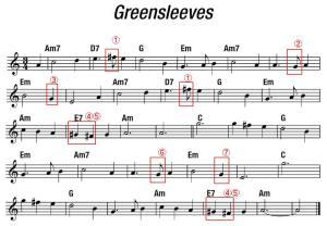 Green Sleeves の譜面