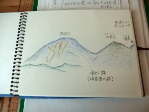 親父が日光の施設にいたときに描いた男体山の絵