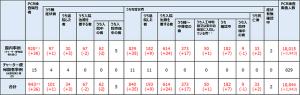 厚労省 2020/03/20 発表